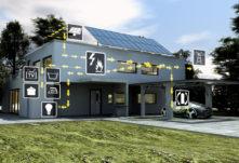 Energiefluss Haus - Flexible Stromflüsse / House Energy Flow - Flexible Current Flow