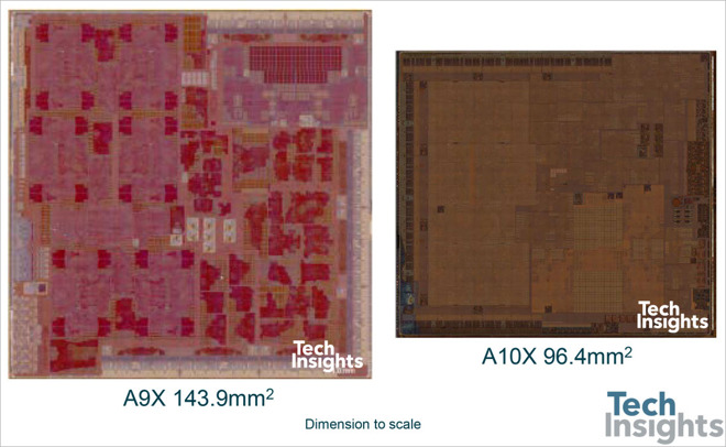 Apple A9x vs. A10x
